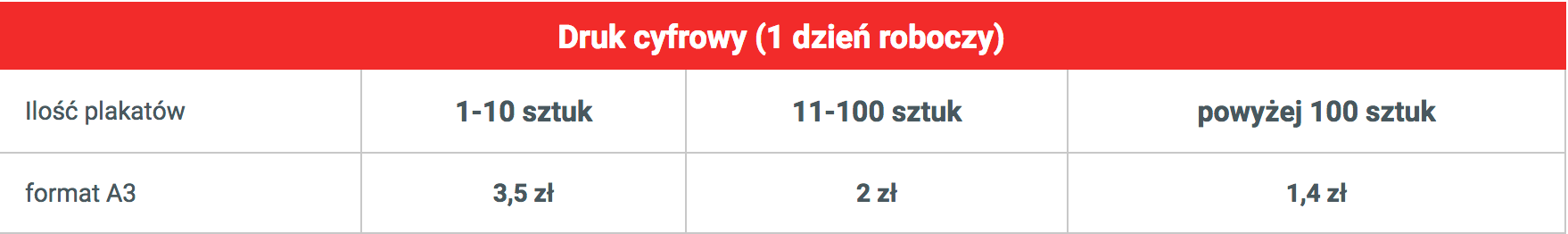 Druk Plakatów Kraków Cennik Copyshop Drukarnia Cyfrowa